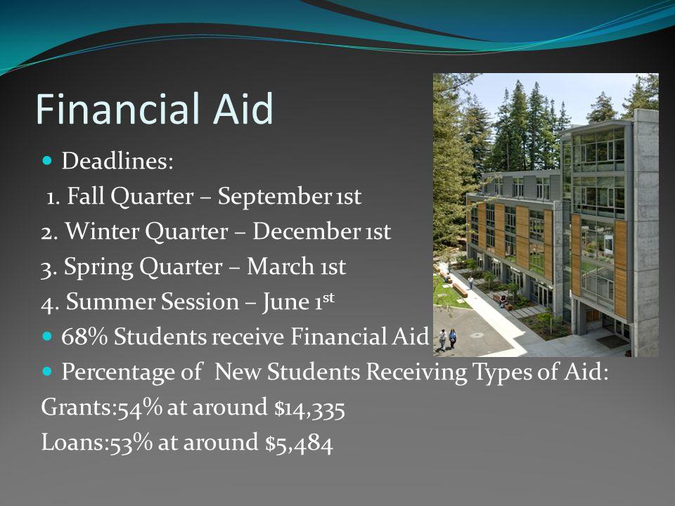 Financial Aid Deadlines: 1. Fall Quarter – September 1st 2.