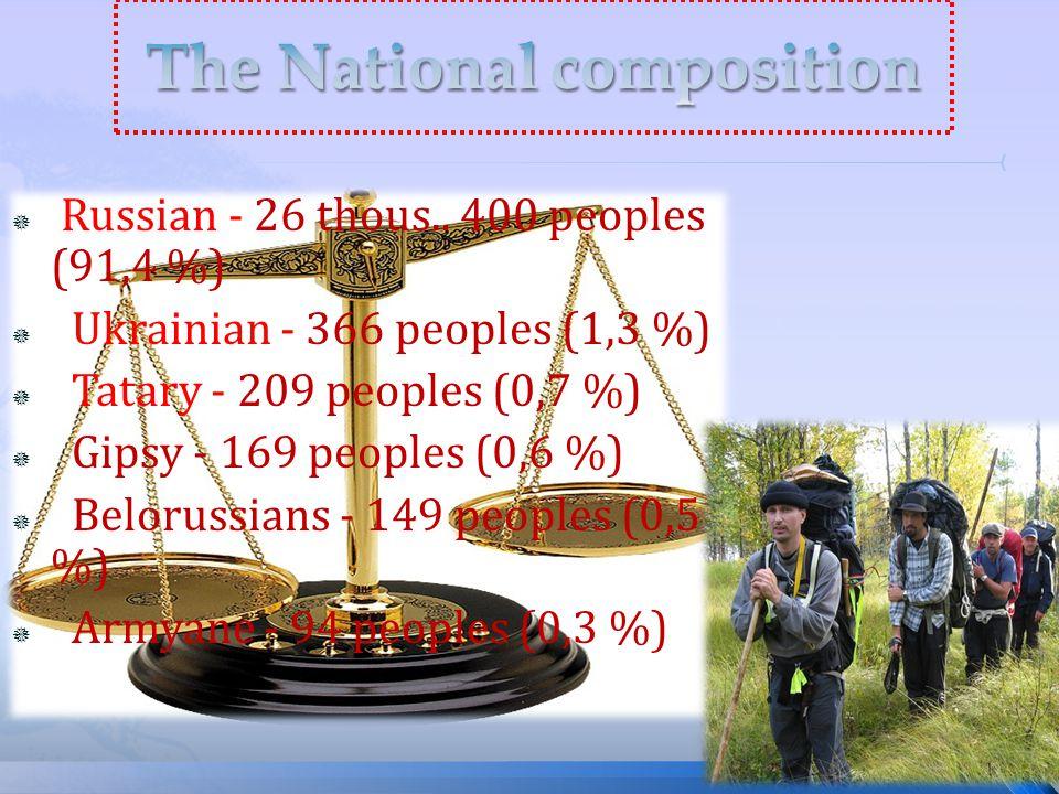 Russian - 26 thous..