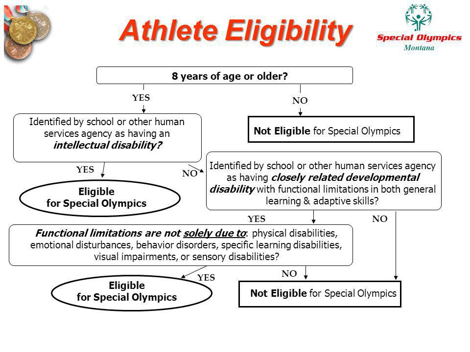 Athlete Eligibility Identified by school or other human services agency as having closely related developmental disability with functional limitations