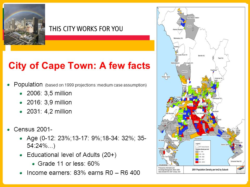City of Cape Town: A few facts Population (based on 1999 projections: medium case assumption) 2006: 3,5 million 2016: 3,9 million 2031: 4,2 million Census 2001- Age (0-12: 23%;13-17: 9%;18-34: 32%; 35- 54:24%...) Educational level of Adults (20+) Grade 11 or less: 60% Income earners: 83% earns R0 – R6 400