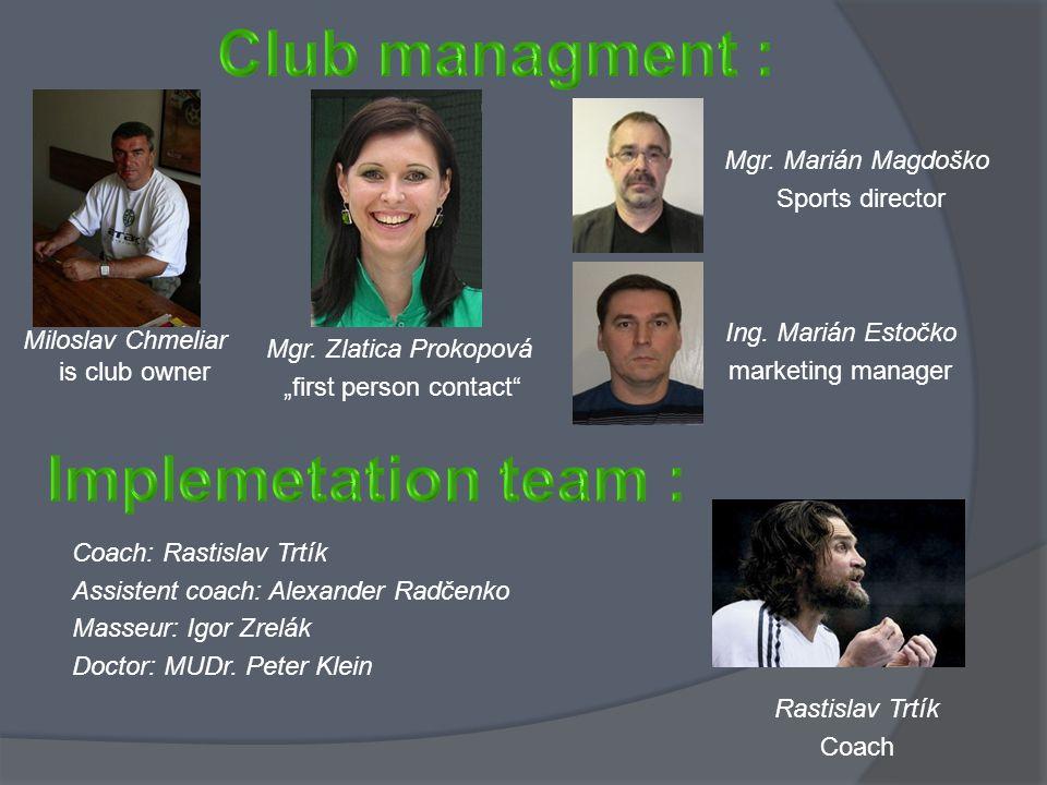 Miloslav Chmeliar is club owner Mgr. Zlatica Prokopová first person contact Mgr. Marián Magdoško Sports director Ing. Marián Estočko marketing manager