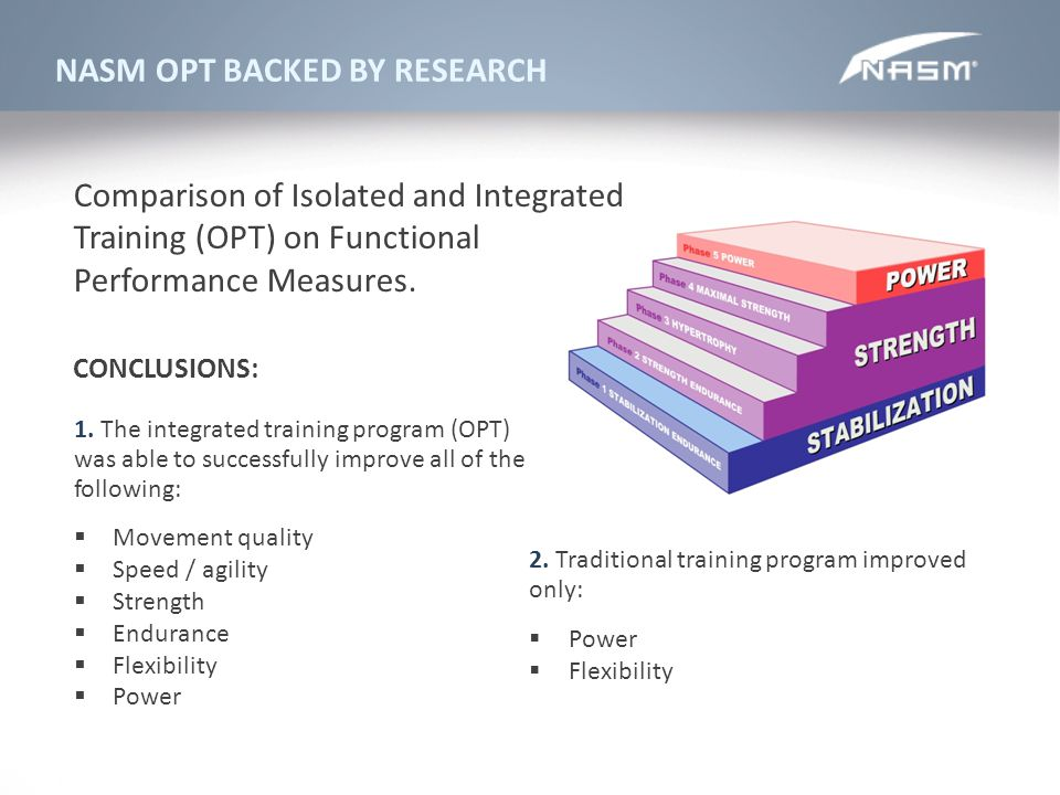 NASM OPT BACKED BY RESEARCH Comparison of Isolated and Integrated Training (OPT) on Functional Performance Measures. CONCLUSIONS: 1. The integrated tr