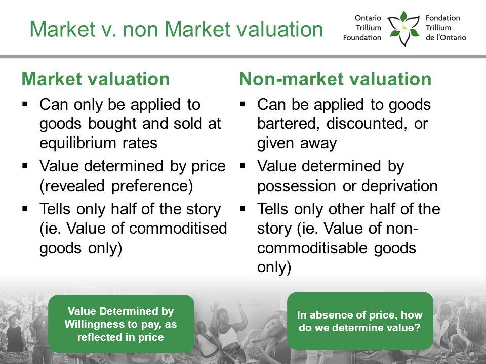 Market v.