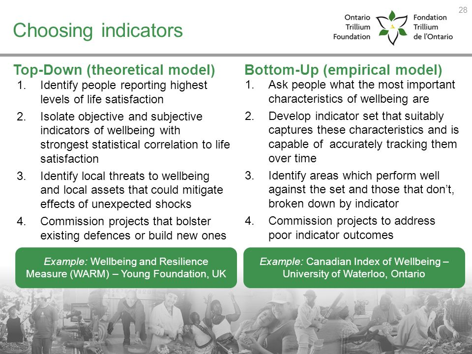 Choosing indicators Top-Down (theoretical model) 1.Identify people reporting highest levels of life satisfaction 2.Isolate objective and subjective in