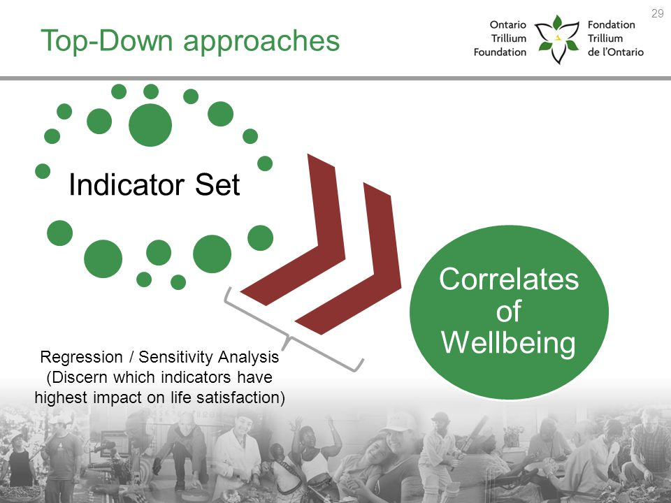 Indicator Set Correlates of Wellbeing Top-Down approaches Regression / Sensitivity Analysis (Discern which indicators have highest impact on life satisfaction) 29