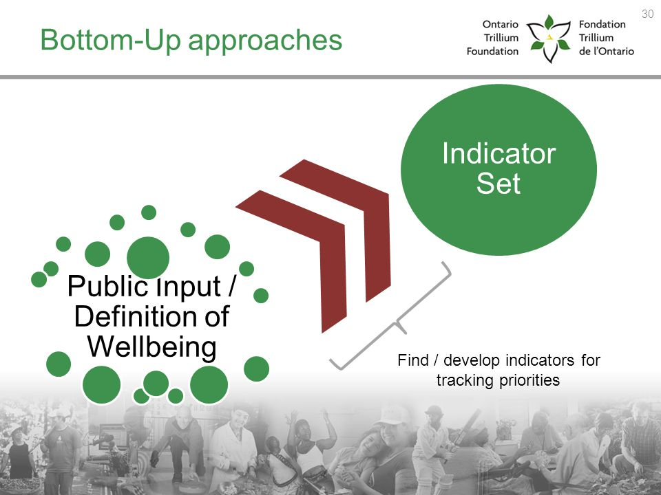 Bottom-Up approaches Public Input / Definition of Wellbeing Indicator Set Find / develop indicators for tracking priorities 30