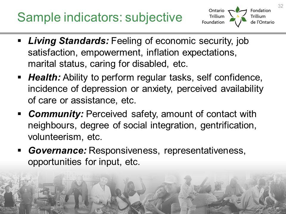 Sample indicators: subjective Living Standards: Feeling of economic security, job satisfaction, empowerment, inflation expectations, marital status, c
