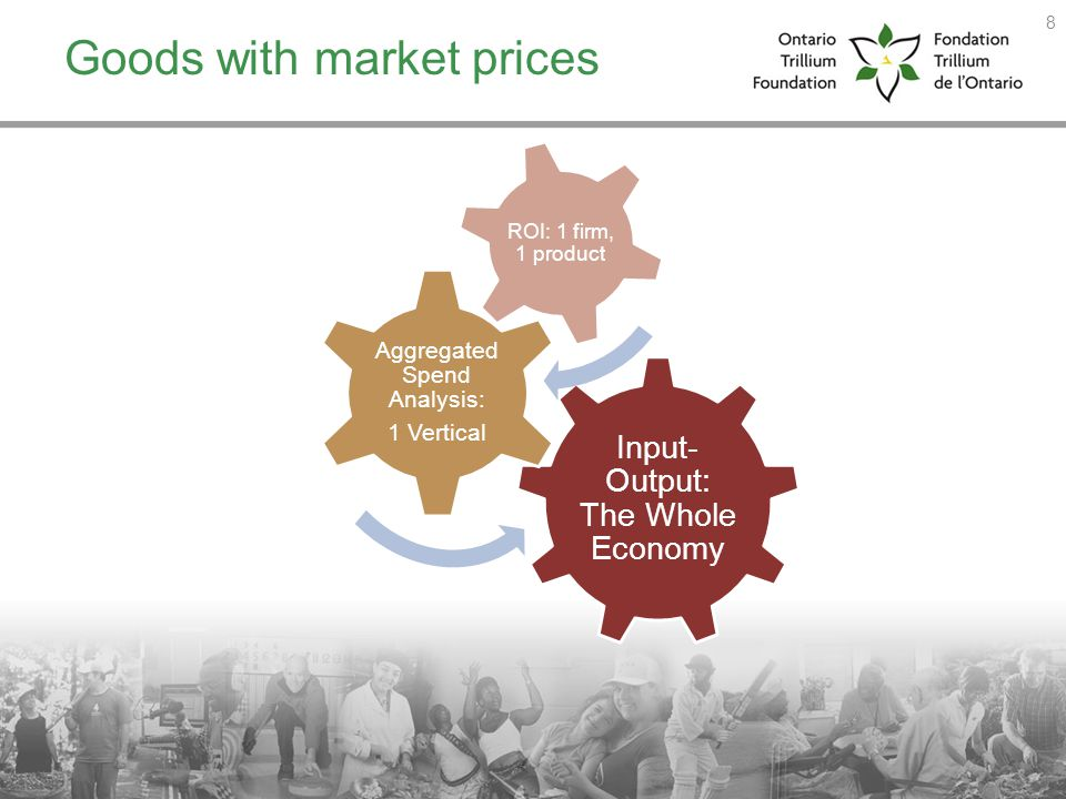 Input- Output: The Whole Economy Aggregated Spend Analysis: 1 Vertical ROI: 1 firm, 1 product Goods with market prices 8