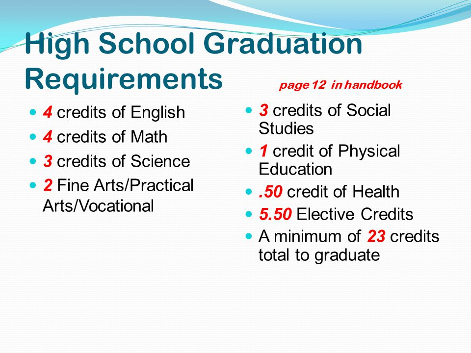 High School Graduation Requirements page 12 in handbook 4 credits of English 4 credits of Math 3 credits of Science 2 Fine Arts/Practical Arts/Vocatio