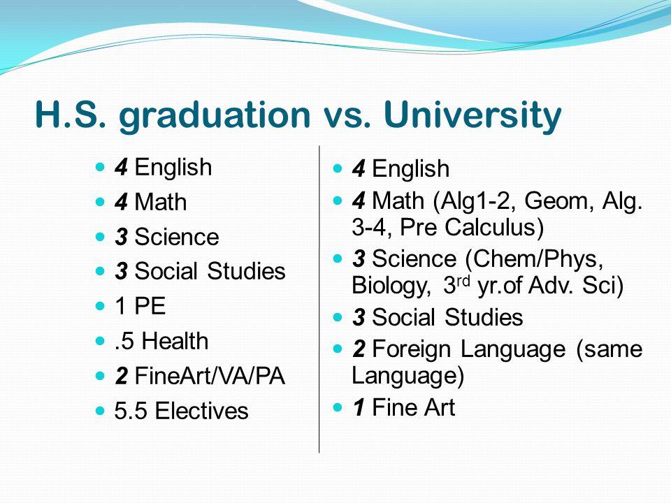 H.S. graduation vs.