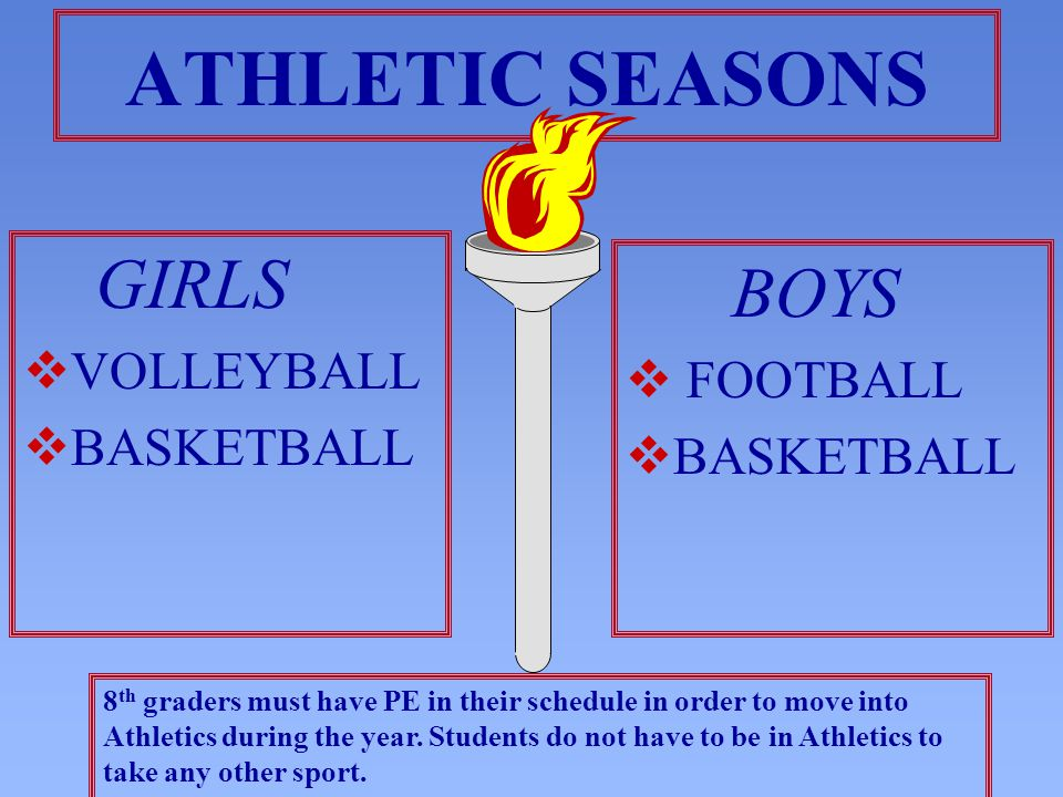 ATHLETIC SEASONS GIRLS vVOLLEYBALL vBASKETBALL BOYS v FOOTBALL vBASKETBALL 8 th graders must have PE in their schedule in order to move into Athletics during the year.