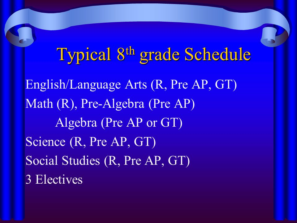 Path I HS Provides instructional support for Pre AP classes Requires in school tutoring and after school tutoring Builds study and research skills High School Elective credit