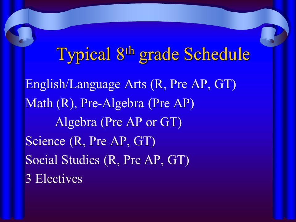 Typical 8 th grade Schedule English/Language Arts (R, Pre AP, GT) Math (R), Pre-Algebra (Pre AP) Algebra (Pre AP or GT) Science (R, Pre AP, GT) Social Studies (R, Pre AP, GT) 3 Electives
