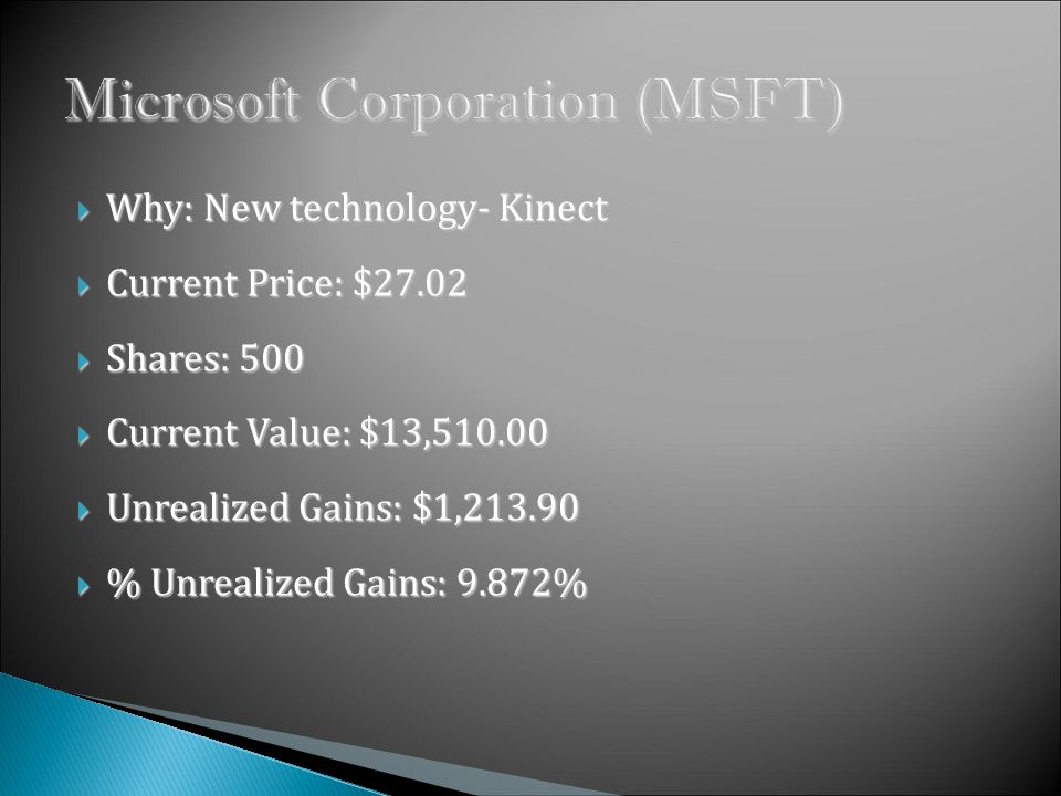 Why: New technology- Kinect Why: New technology- Kinect Current Price: $27.02 Current Price: $27.02 Shares: 500 Shares: 500 Current Value: $13, Current Value: $13, Unrealized Gains: $1, Unrealized Gains: $1, % Unrealized Gains: 9.872% % Unrealized Gains: 9.872%