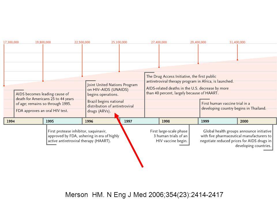 IJSM (in review) Biodex 4 Pro 1-yr intervention