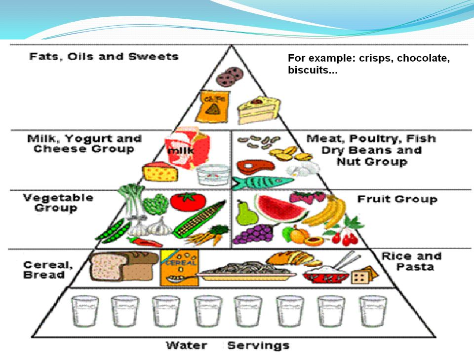 5.Some useful information. Eating fast, compared to eating slowly, helps your body to get fat.