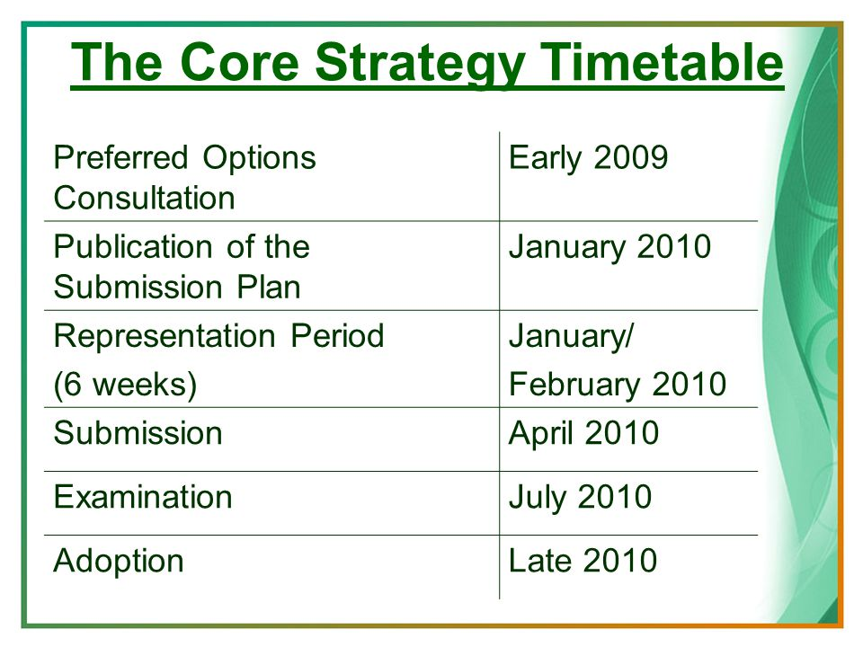 The Core Strategy Timetable Preferred Options Consultation Early 2009 Publication of the Submission Plan January 2010 Representation Period (6 weeks) January/ February 2010 SubmissionApril 2010 ExaminationJuly 2010 AdoptionLate 2010