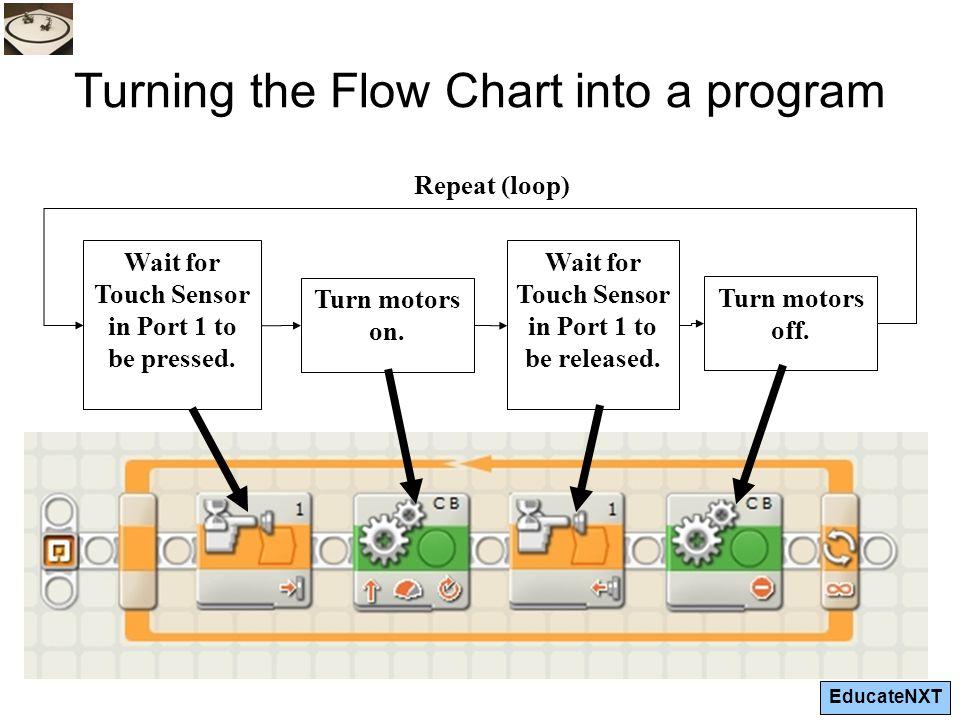 EducateNXT A similar program can be written for each individual motor.