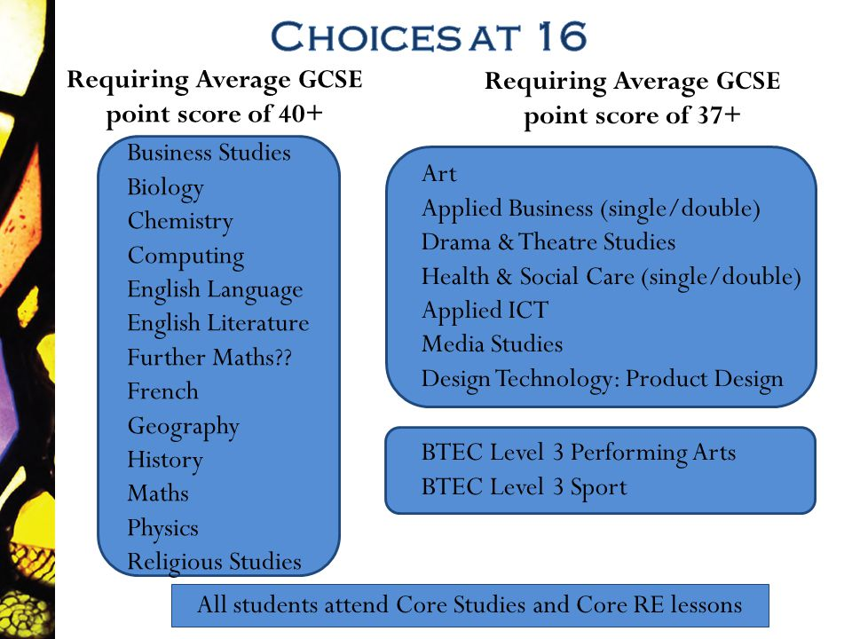 Requiring Average GCSE point score of 40+ Business Studies Biology Chemistry Computing English Language English Literature Further Maths .