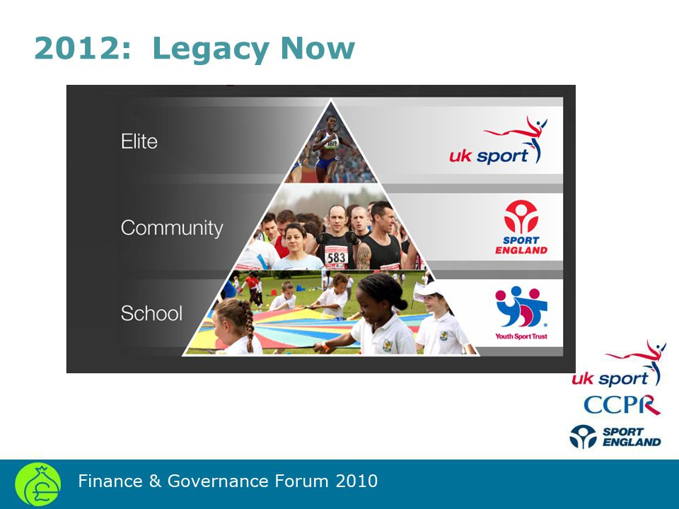 Finance & Governance Forum 2009 Recognise NGBs as experts in their sport Hold our partners accountable for delivery of outcomes No compromise on good governance Our Approach