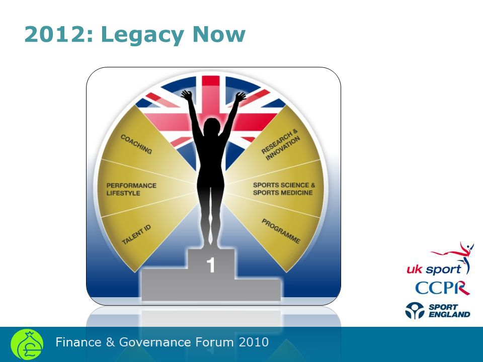 Finance & Governance Forum 2009 Post 2012 Commercial Landscape – Team 2012 Team 2012 designed to create a lasting legacy of private sector income into elite sport Commitment from UK Sport, BOA and BPA to retain the joint venture post 2012 Real opportunity for third stream to evolve into Team 2016 or similar On-going stakeholder discussions as to whether to incorporate Winter Sports – Team 2014