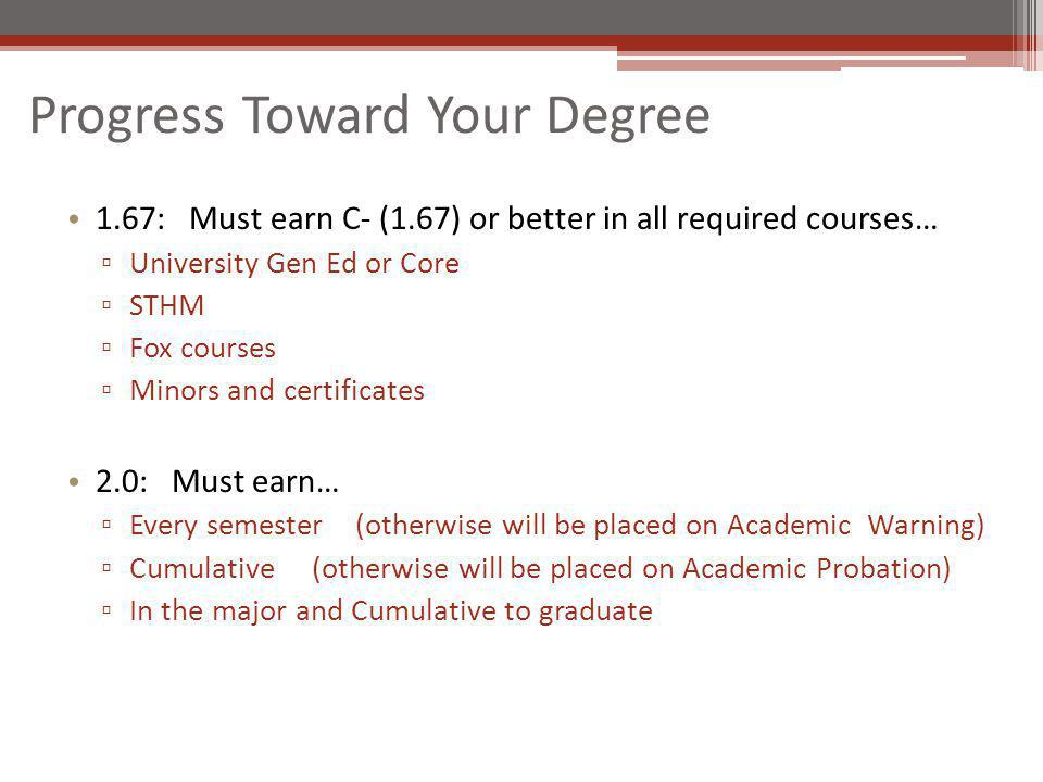Progress Toward Your Degree 1.67: Must earn C- (1.67) or better in all required courses… University Gen Ed or Core STHM Fox courses Minors and certificates 2.0: Must earn… Every semester (otherwise will be placed on Academic Warning) Cumulative (otherwise will be placed on Academic Probation) In the major and Cumulative to graduate