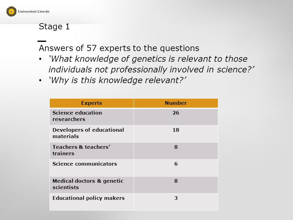 Data analysis of Stage 1 Analysis of the answers based on the OECD/PISA framework of competencies required for scientific literacy 3 forms of knowledge: Content knowledge Epistemic knowledge Procedural knowledge OECD, 2013 PISA 2015 DRAFT SCIENCE FRAMEWORK (Programme for International Student Assessment)