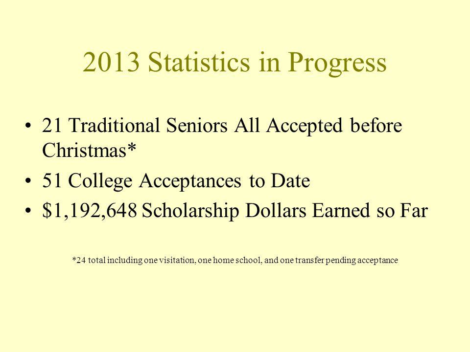 2013 Statistics in Progress 21 Traditional Seniors All Accepted before Christmas* 51 College Acceptances to Date $1,192,648 Scholarship Dollars Earned so Far *24 total including one visitation, one home school, and one transfer pending acceptance