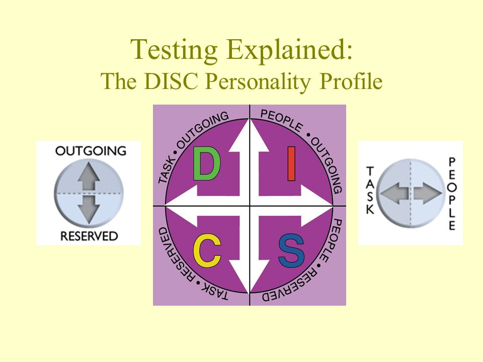 Testing Explained: The DISC Personality Profile