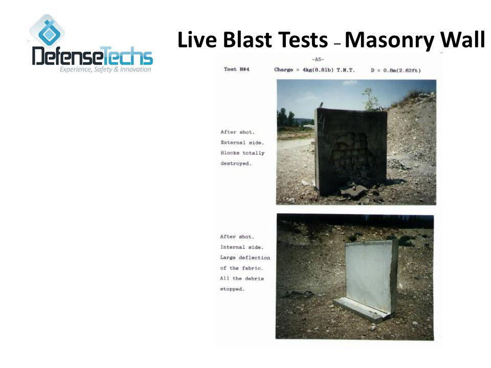 Live Blast Tests – Concrete Wall Before After The Achidatex Ballistic Wall Covering prevented concrete from collapsing Direct Kassam Detonation