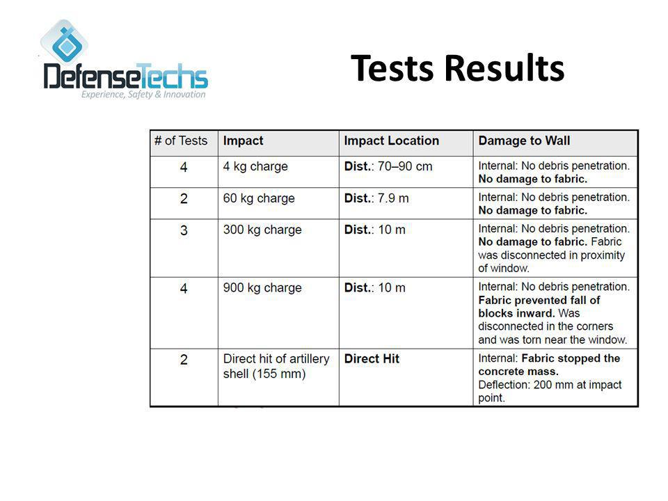 Tests Results