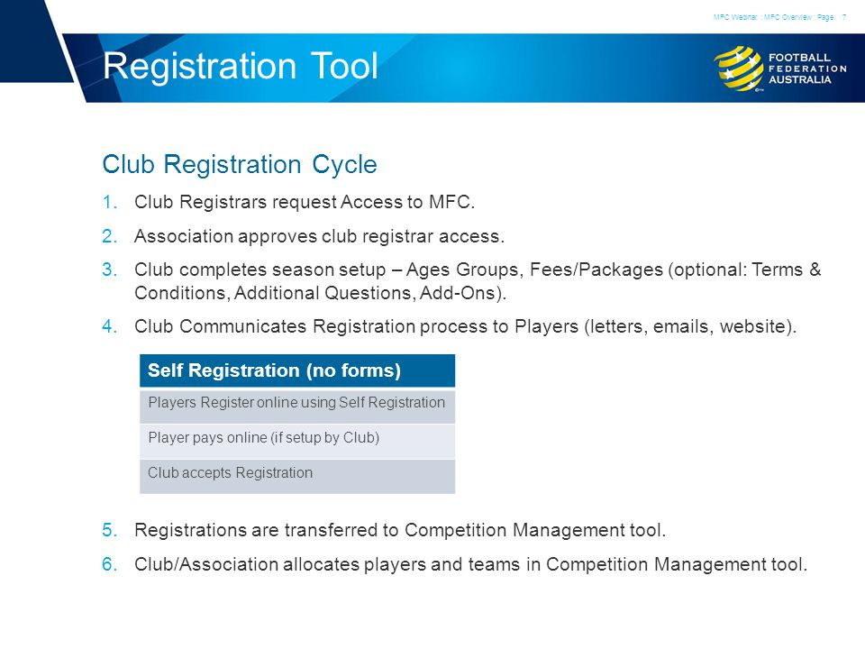 Registration Tool Club Registration Cycle 1.Club Registrars request Access to MFC.