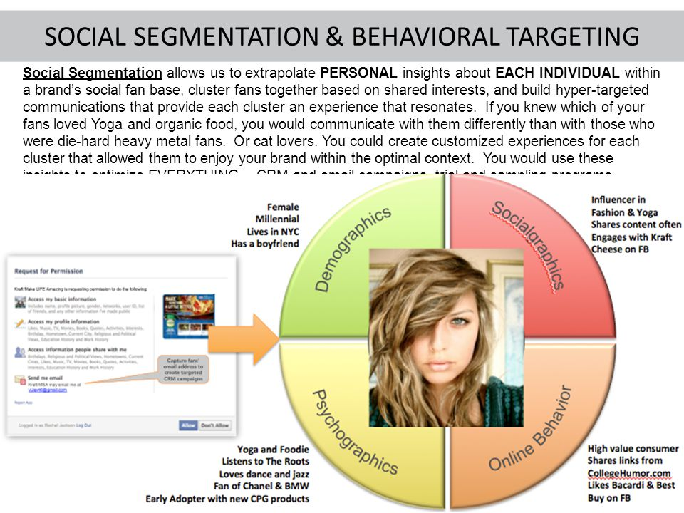SOCIAL SEGMENTATION & BEHAVIORAL TARGETING Social Segmentation allows us to extrapolate PERSONAL insights about EACH INDIVIDUAL within a brands social