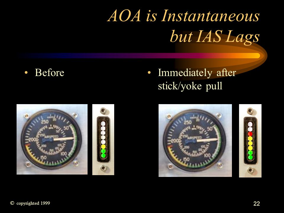 22 AOA is Instantaneous but IAS Lags Before Immediately after stick/yoke pull © copyrighted 1999