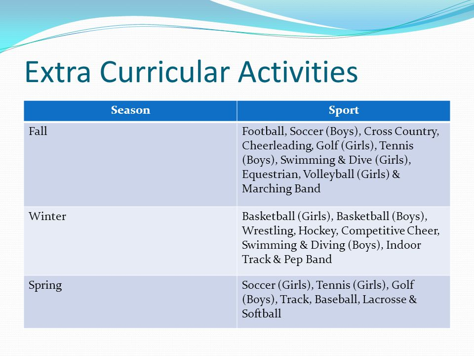 Extra Curricular Activities SeasonSport FallFootball, Soccer (Boys), Cross Country, Cheerleading, Golf (Girls), Tennis (Boys), Swimming & Dive (Girls), Equestrian, Volleyball (Girls) & Marching Band WinterBasketball (Girls), Basketball (Boys), Wrestling, Hockey, Competitive Cheer, Swimming & Diving (Boys), Indoor Track & Pep Band SpringSoccer (Girls), Tennis (Girls), Golf (Boys), Track, Baseball, Lacrosse & Softball