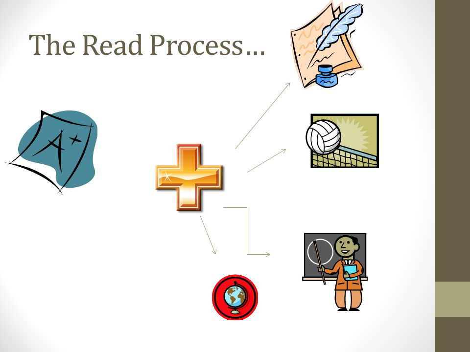 The Read Process…