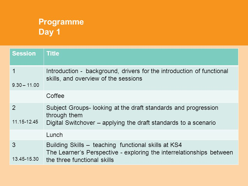 Programme Day 1 SessionTitle 1 9.30 – 11.00 Introduction - background, drivers for the introduction of functional skills, and overview of the sessions Coffee 2 11.15-12.45 Subject Groups- looking at the draft standards and progression through them Digital Switchover – applying the draft standards to a scenario Lunch 3 13.45-15.30 Building Skills – teaching functional skills at KS4 The Learners Perspective - exploring the interrelationships between the three functional skills