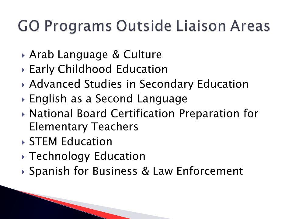 Distance, Graduate, and Undergraduate Services Coordinator University of Nebraska-Lincoln