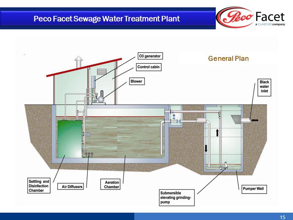 15 Peco Facet Sewage Water Treatment Plant General Plan