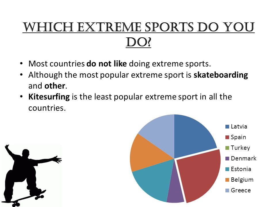 Which extreme sports do you do. Most countries do not like doing extreme sports.