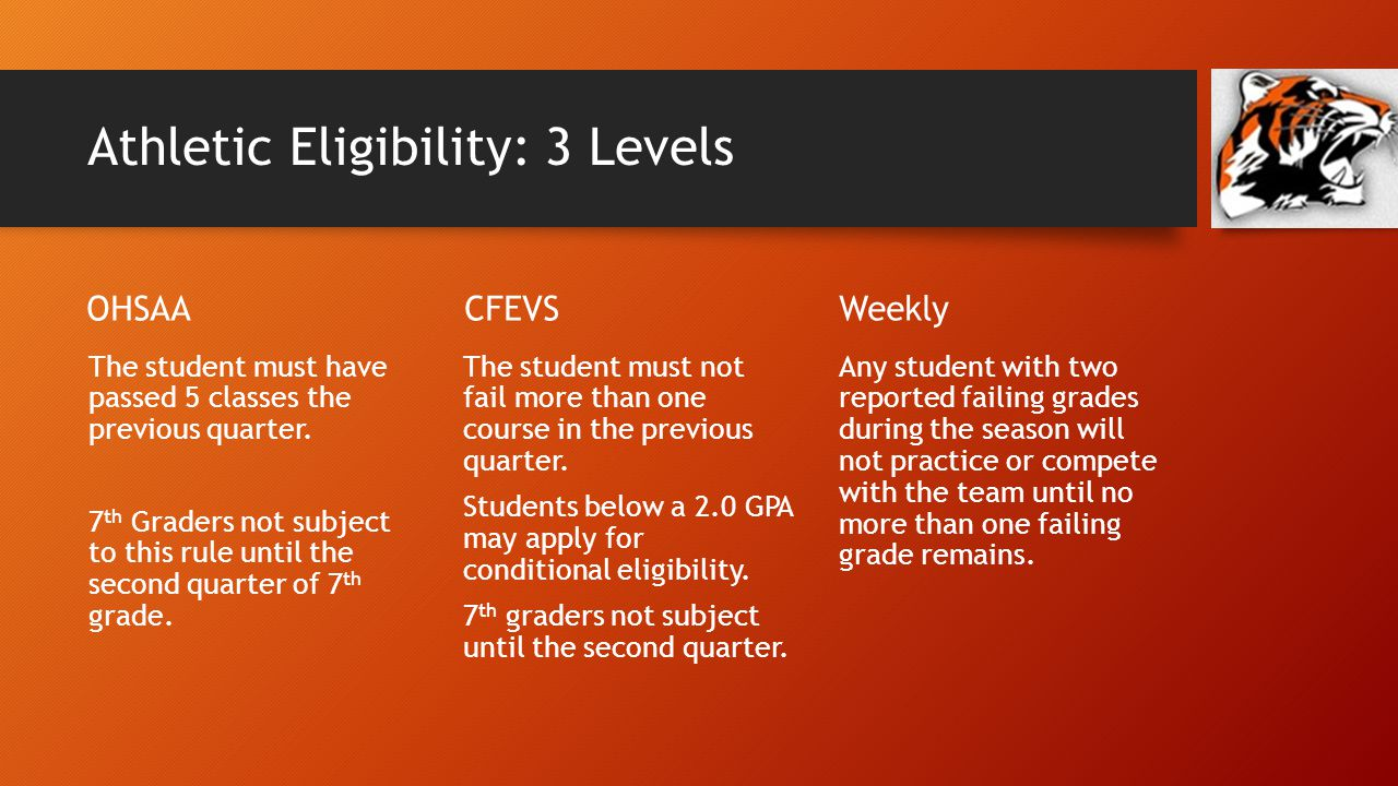 Athletic Eligibility: 3 Levels OHSAA The student must have passed 5 classes the previous quarter. 7 th Graders not subject to this rule until the seco
