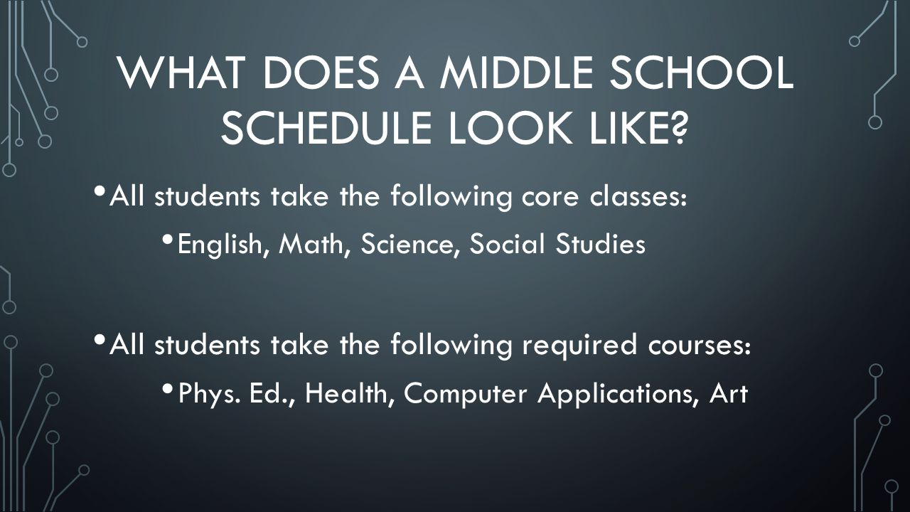 WHAT DOES A MIDDLE SCHOOL SCHEDULE LOOK LIKE? All students take the following core classes: English, Math, Science, Social Studies All students take t