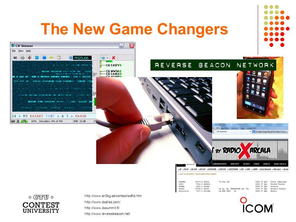 The New Game Changers http://www.sk3bg.se/contest/softct.htm http://www.dxatlas.com/ http://www.dxsummit.fi/ http://www.reversebeacon.net/