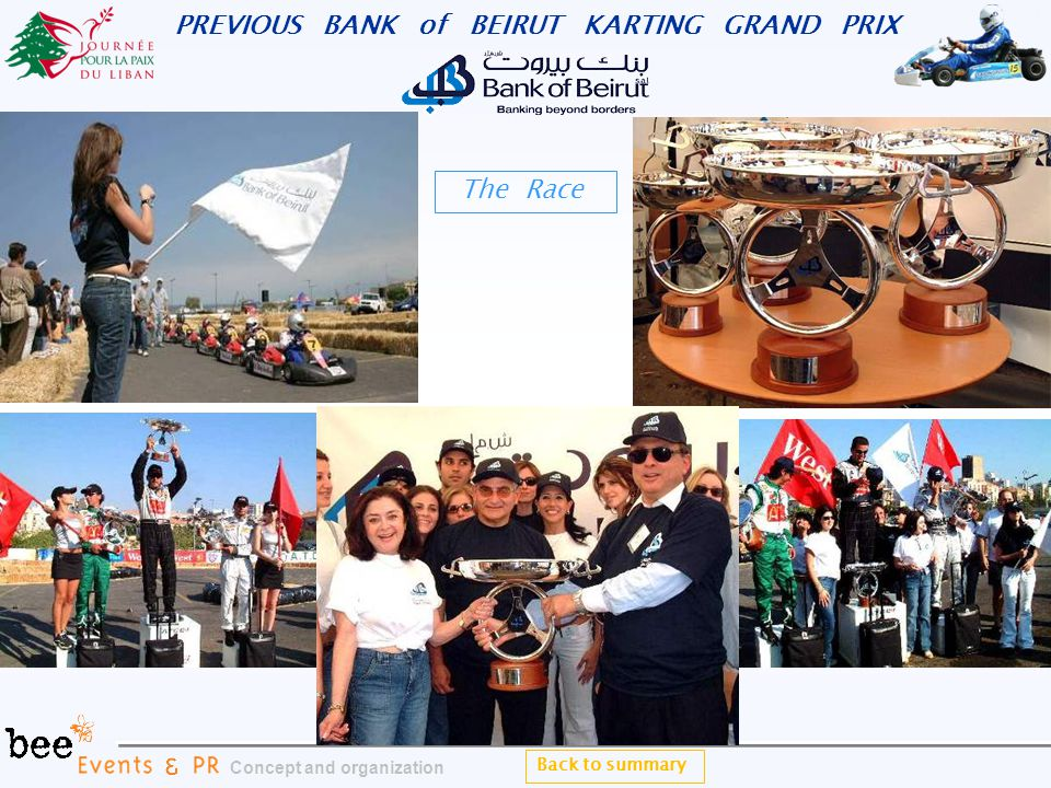 The Race Back to summary Concept and organization PREVIOUS BANK of BEIRUT KARTING GRAND PRIX