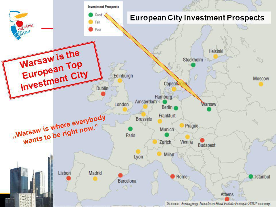 Invest in Warsaw PL + 1.7% - 2,6% - 4.9% - 5.1% - 1.5% - 7.8% - 4.9% - 6.5% - 7.1% - 14.8% - 18% - 14.1% - 3.6%-2,7% - 5,0% European City Investment Prospects Warsaw is the European Top Investment City Warsaw is where everybody wants to be right now.