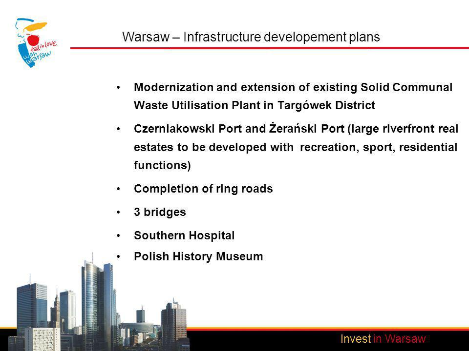Invest in Warsaw Warsaw – Infrastructure developement plans Invest in Warsaw Modernization and extension of existing Solid Communal Waste Utilisation Plant in Targówek District Czerniakowski Port and Żerański Port (large riverfront real estates to be developed with recreation, sport, residential functions) Completion of ring roads 3 bridges Southern Hospital Polish History Museum