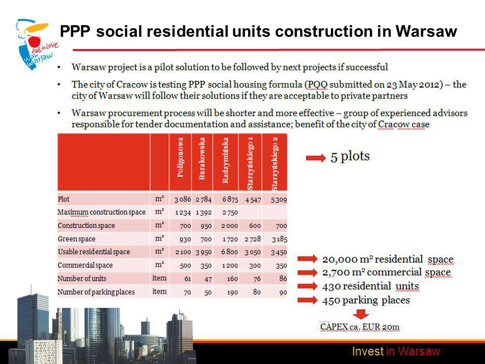 Invest in Warsaw PPP social residential units construction in Warsaw