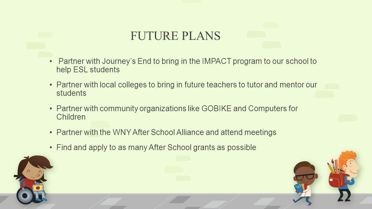 FUTURE PLANS Partner with Journeys End to bring in the IMPACT program to our school to help ESL students Partner with local colleges to bring in future teachers to tutor and mentor our students Partner with community organizations like GOBIKE and Computers for Children Partner with the WNY After School Alliance and attend meetings Find and apply to as many After School grants as possible