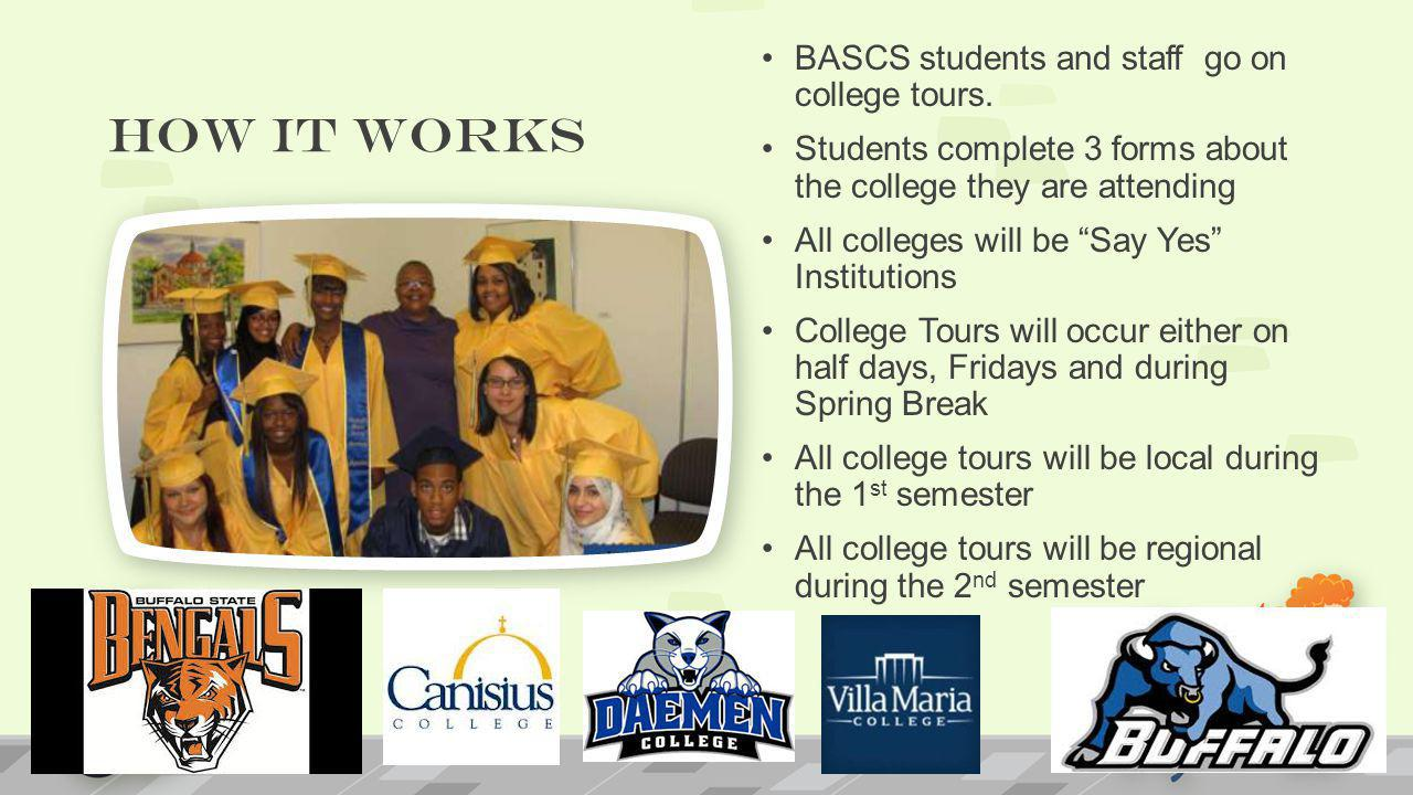 How it works BASCS students and staff go on college tours.