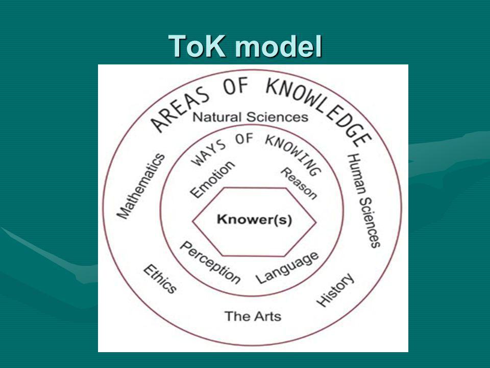 ToK model